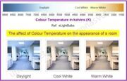 colour-temperature-affect1